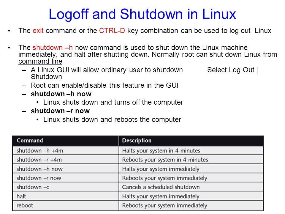 Chapter 9 Part II Linux Command Line Access to Linux Authenticated
