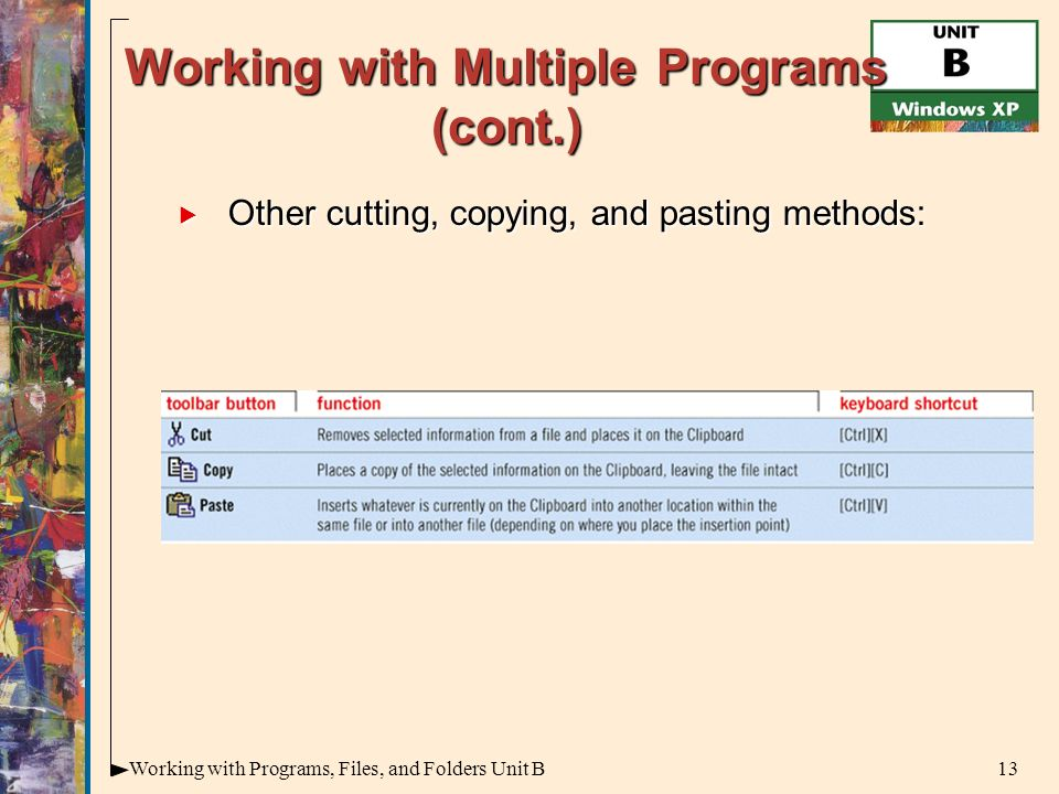 13Working with Programs, Files, and Folders Unit B Working with Multiple Programs (cont.)  Other cutting, copying, and pasting methods: