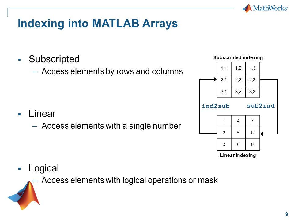 1 © 2012 The MathWorks, Inc  Speeding up MATLAB Applications