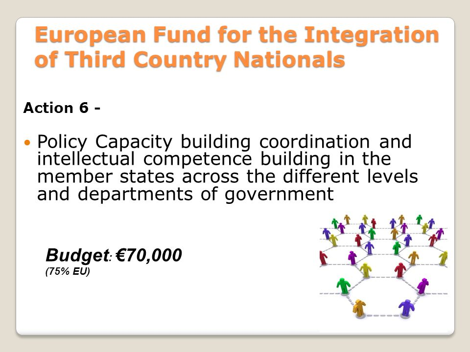 European Fund for the Integration of Third Country Nationals Action 6 - Policy Capacity building coordination and intellectual competence building in the member states across the different levels and departments of government Budget : €70,000 (75% EU)