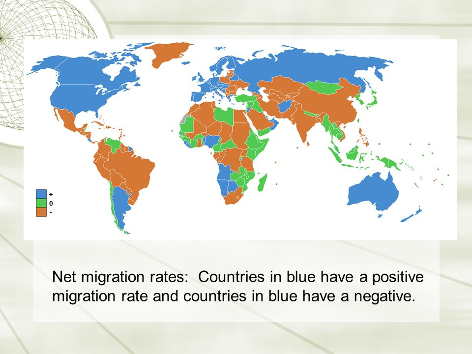 Net migration rates: Countries in blue have a positive migration rate and countries in blue have a negative.