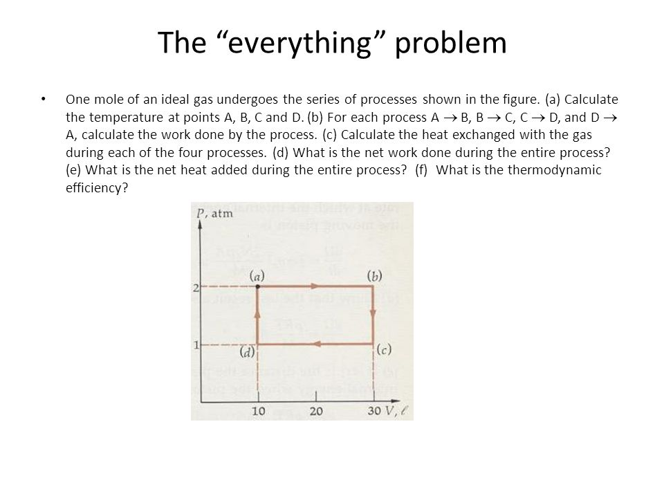 The everything problem One mole of an ideal gas undergoes the series of processes shown in the figure.