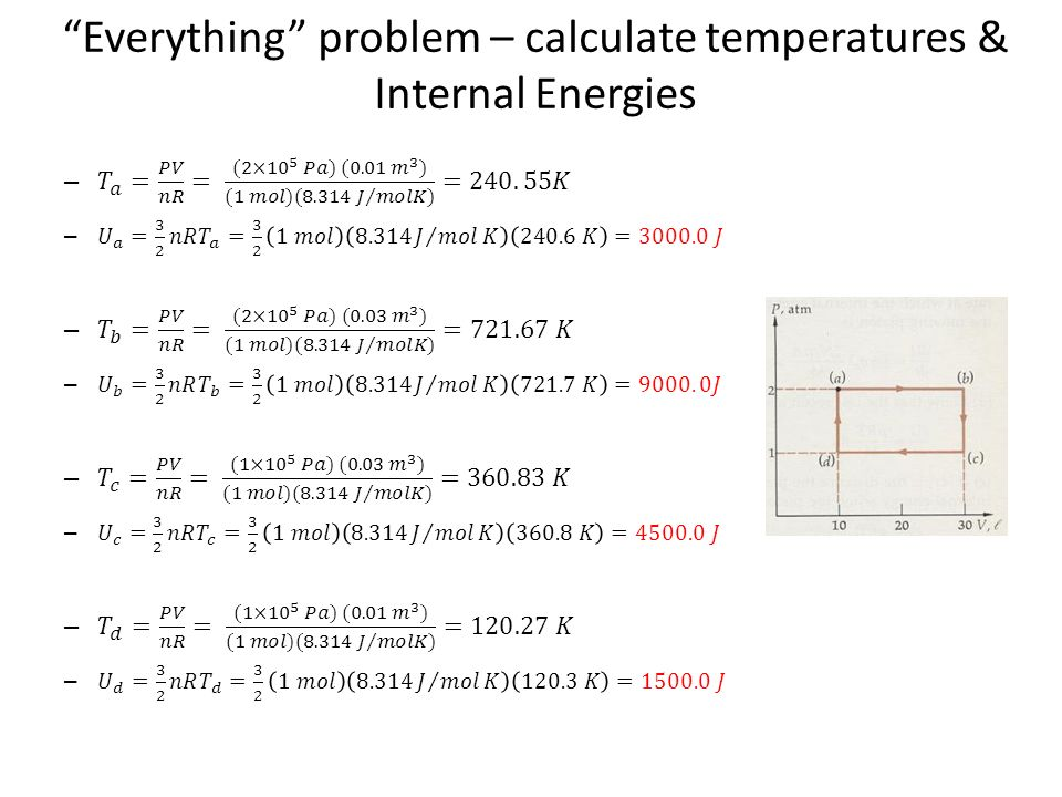 Everything problem – calculate temperatures & Internal Energies