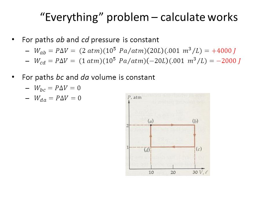 Everything problem – calculate works