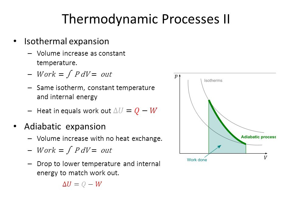 Thermodynamic Processes II