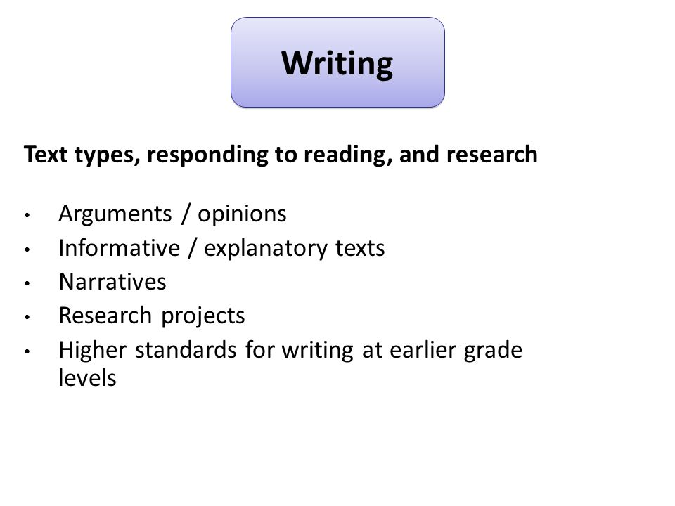 Arguments / opinions Informative / explanatory texts Narratives Research projects Higher standards for writing at earlier grade levels Text types, responding to reading, and research Writing