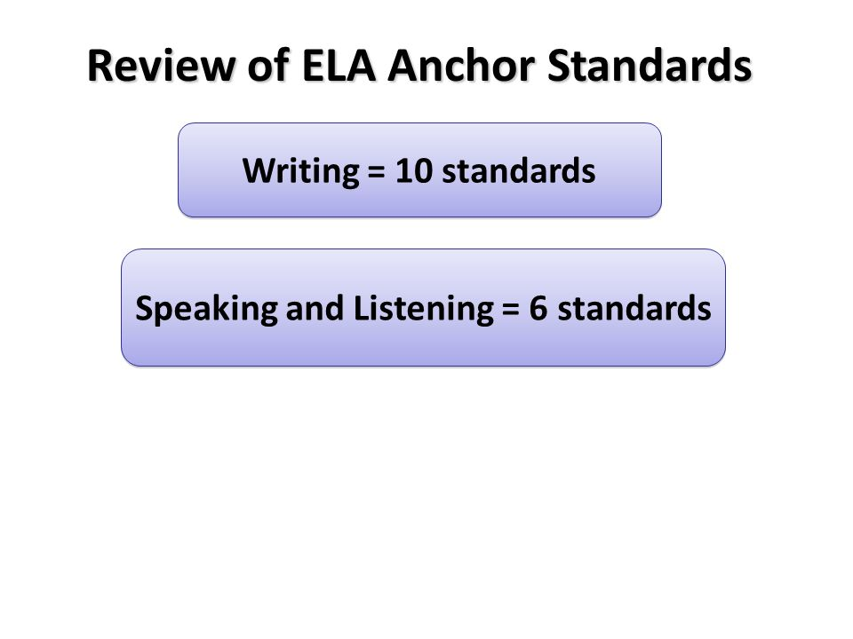 Review of ELA Anchor Standards Speaking and Listening = 6 standards Writing = 10 standards