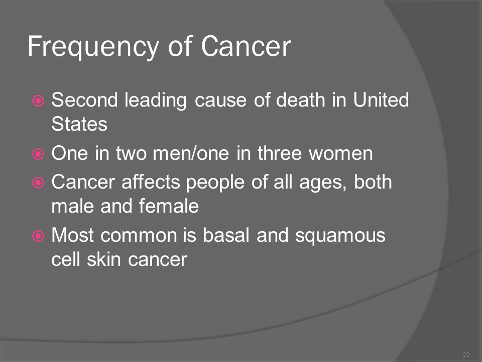 Frequency of Cancer  Second leading cause of death in United States  One in two men/one in three women  Cancer affects people of all ages, both male and female  Most common is basal and squamous cell skin cancer 20