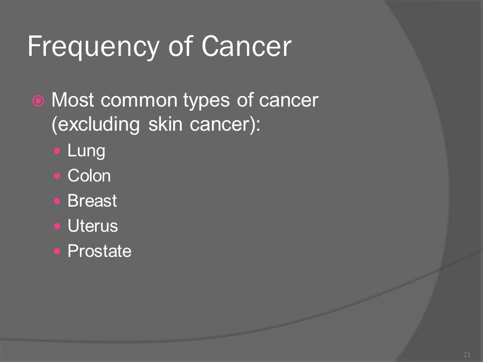 Frequency of Cancer  Most common types of cancer (excluding skin cancer): Lung Colon Breast Uterus Prostate 21