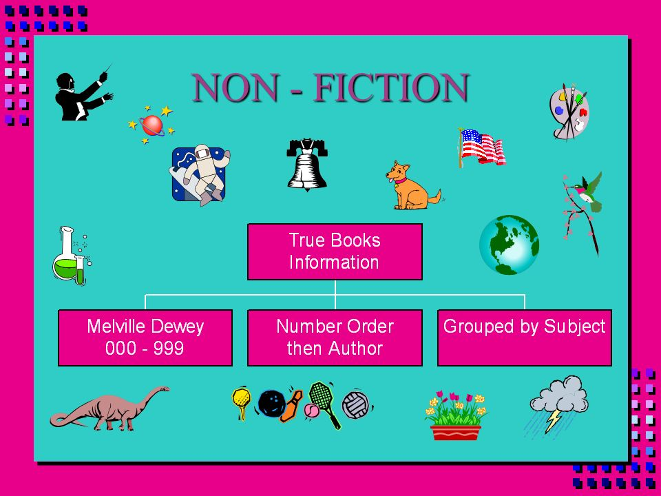 TYPES OF BOOKS n NON - FICTION n FICTION: Chapter and Easy n BIOGRAPHY n HOLIDAY n REFERENCE