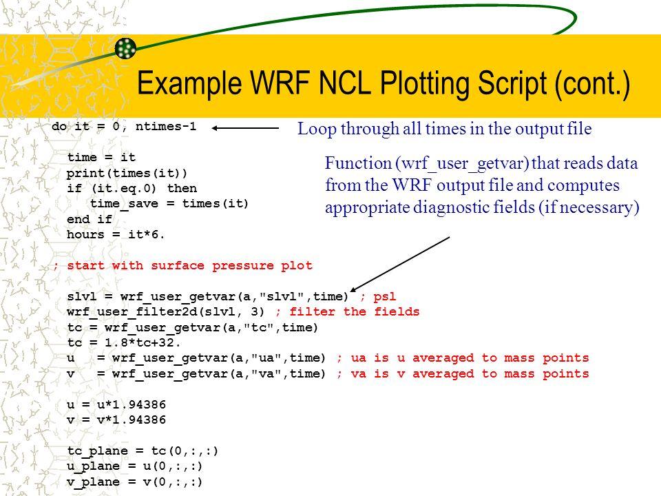WRF Post-Processing Wei Wang and Bill Skamarock NCAR/MMM