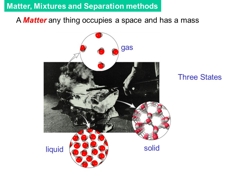 Matter, Mixtures and Separation methods A Matter any thing occupies a space and has a mass Three States solid liquid gas