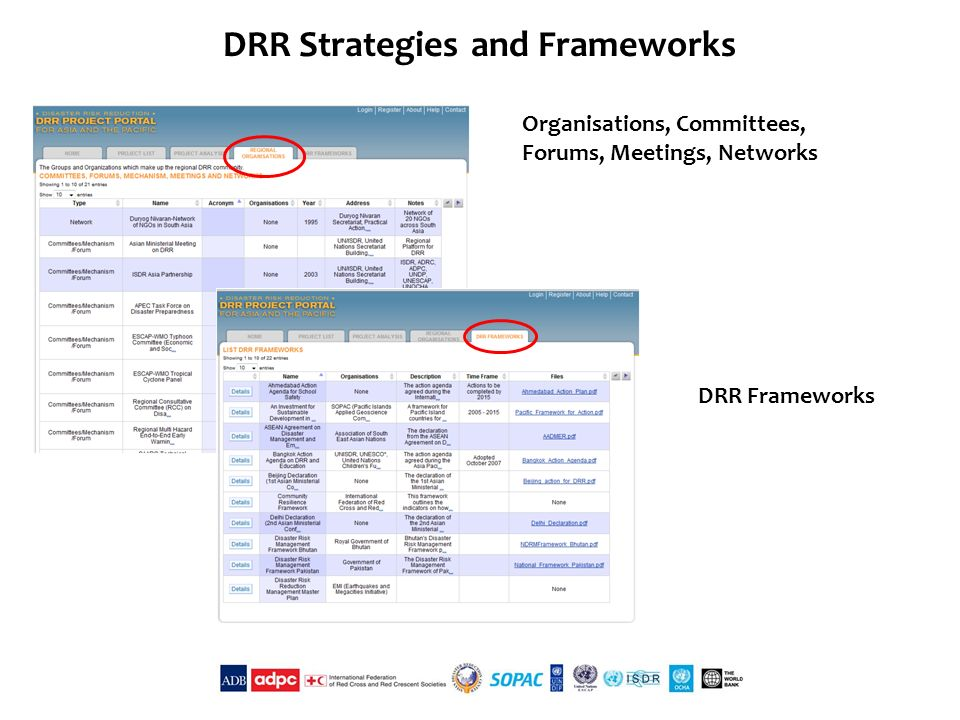 Organisations, Committees, Forums, Meetings, Networks DRR Frameworks DRR Strategies and Frameworks