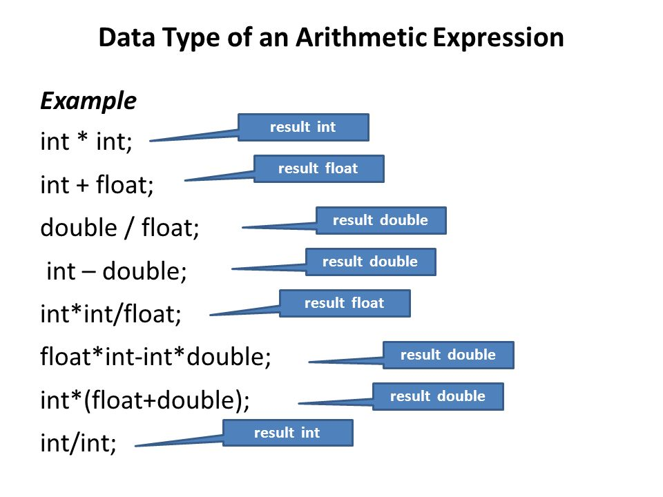 C programming: Variables, Expressions part II  Data Types of