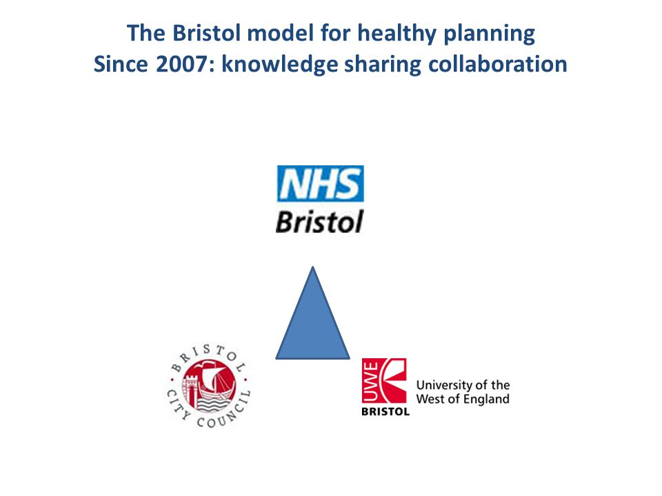 The Bristol model for healthy planning Since 2007: knowledge sharing collaboration