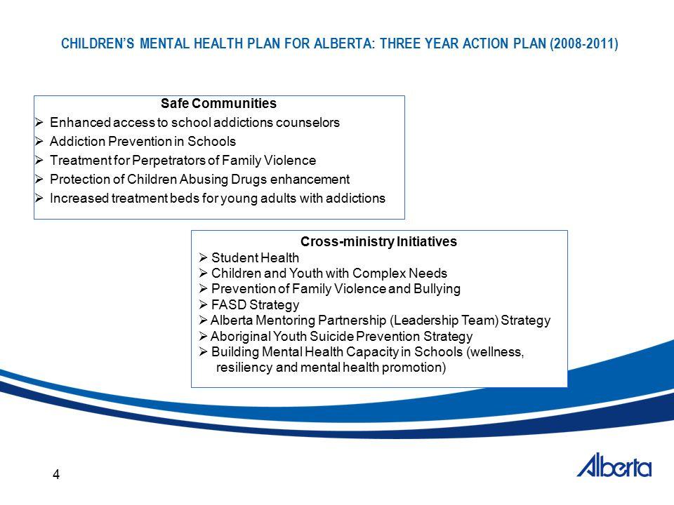 Alberta Health and Wellness CHILDREN'S MENTAL HEALTH PLAN