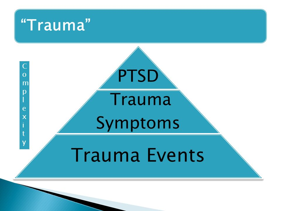 Trauma PTSD Trauma Symptoms Trauma Events ComplexityComplexity