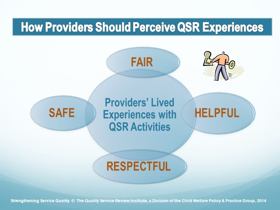 Providers' Lived Experiences with QSR Activities FAIR HELPFUL RESPECTFUL SAFE Strengthening Service Quality © The Quality Service Review Institute, a Division of the Child Welfare Policy & Practice Group, 2014