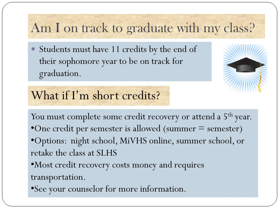 Am I on track to graduate with my class.