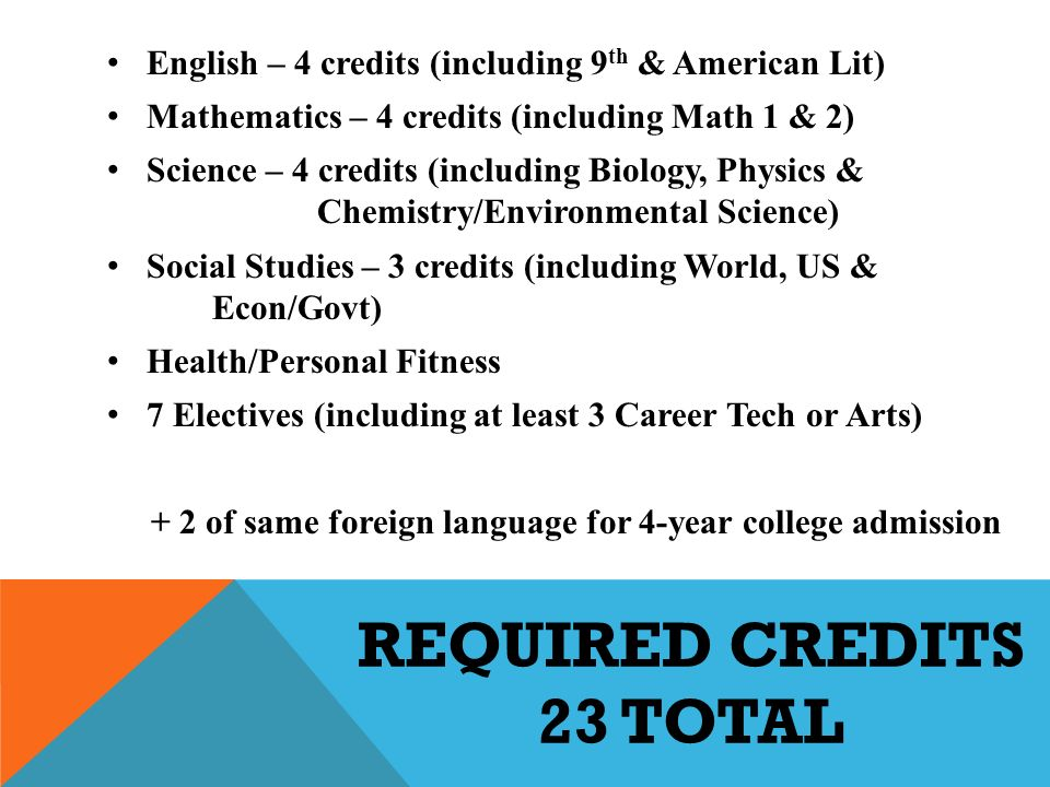 REQUIRED CREDITS 23 TOTAL English – 4 credits (including 9 th & American Lit) Mathematics – 4 credits (including Math 1 & 2) Science – 4 credits (including Biology, Physics & Chemistry/Environmental Science) Social Studies – 3 credits (including World, US & Econ/Govt) Health/Personal Fitness 7 Electives (including at least 3 Career Tech or Arts) + 2 of same foreign language for 4-year college admission
