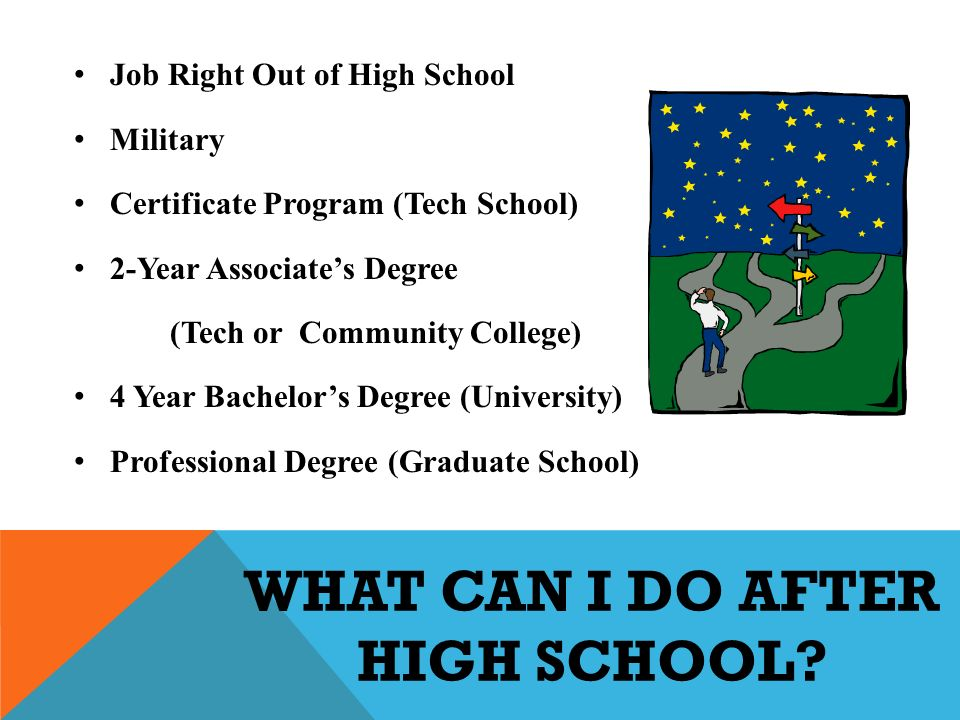 WHAT CAN I DO AFTER HIGH SCHOOL.
