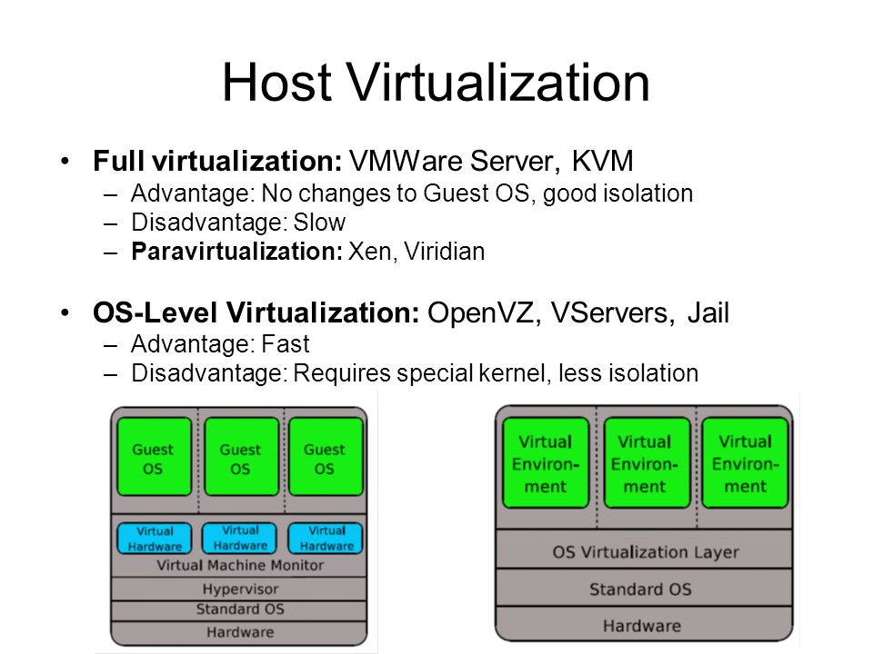 Host Virtualization Full virtualization: VMWare Server, KVM –Advantage: No changes to Guest OS, good isolation –Disadvantage: Slow –Paravirtualization: Xen, Viridian OS-Level Virtualization: OpenVZ, VServers, Jail –Advantage: Fast –Disadvantage: Requires special kernel, less isolation
