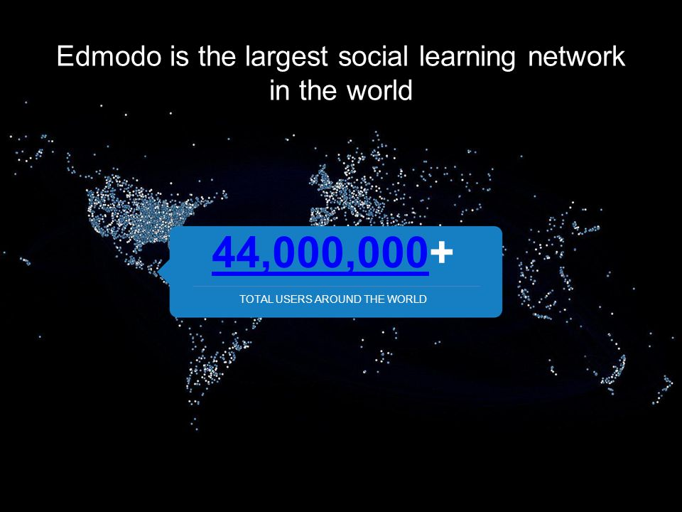 44,000,00044,000,000+ TOTAL USERS AROUND THE WORLD Edmodo is the largest social learning network in the world