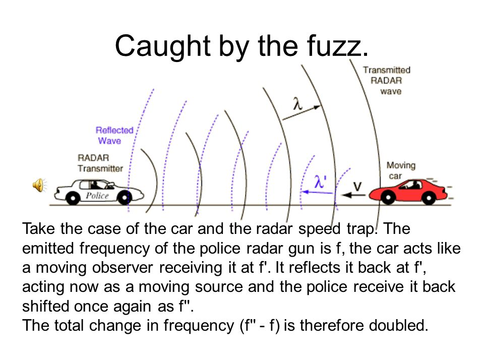 Describe What Is Meant By The Doppler Effect Explain The Doppler