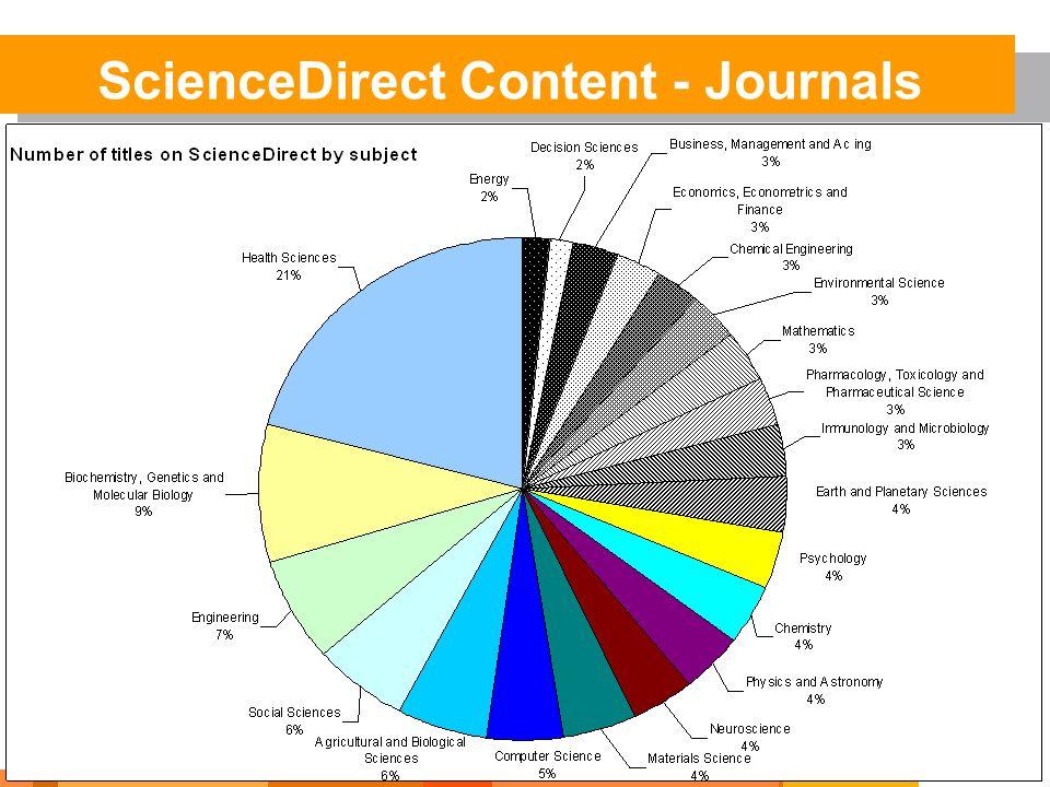 Agenda ScienceDirect – Brief Background – Using Advanced/Expert