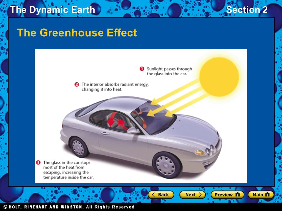 The Dynamic EarthSection 2 The Greenhouse Effect
