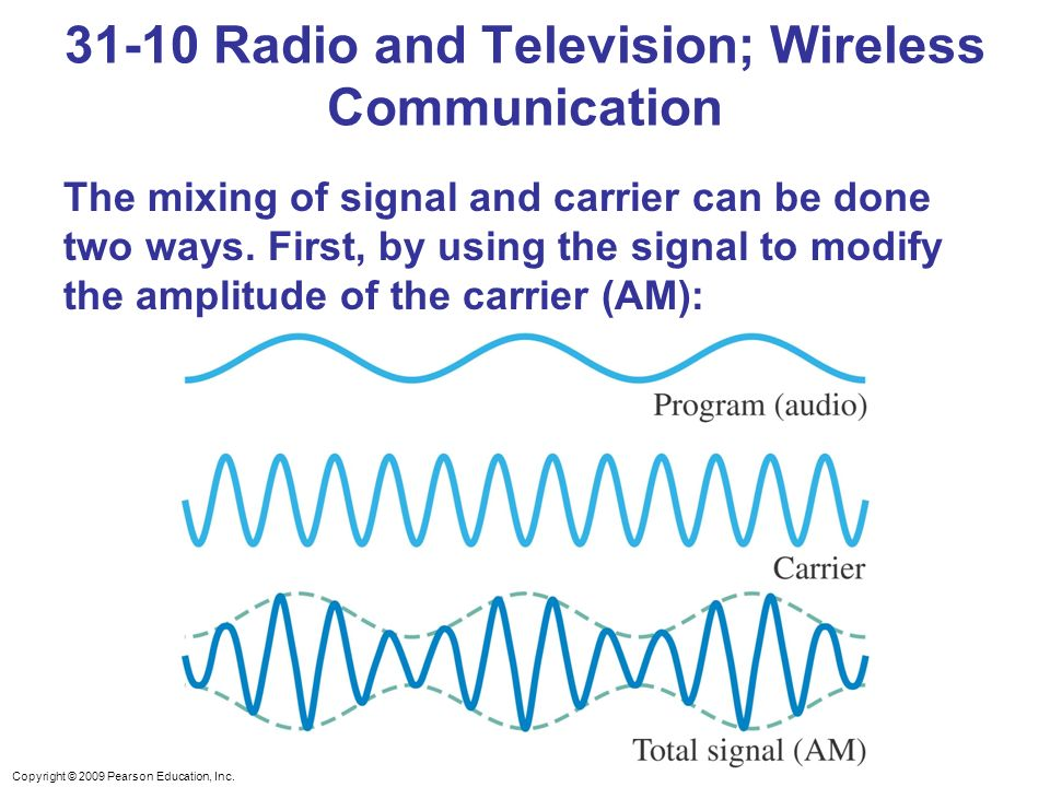 Copyright © 2009 Pearson Education, Inc. The mixing of signal and carrier can be done two ways.