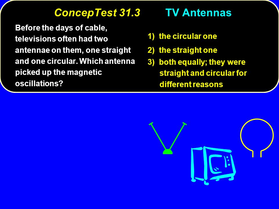 ConcepTest 31.3TV Antennas Before the days of cable, televisions often had two antennae on them, one straight and one circular.