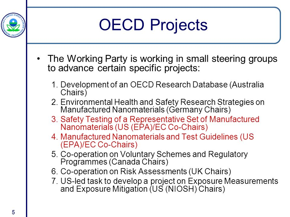 5 OECD Projects The Working Party is working in small steering groups to advance certain specific projects: 1.Development of an OECD Research Database (Australia Chairs) 2.Environmental Health and Safety Research Strategies on Manufactured Nanomaterials (Germany Chairs) 3.Safety Testing of a Representative Set of Manufactured Nanomaterials (US (EPA)/EC Co-Chairs) 4.Manufactured Nanomaterials and Test Guidelines (US (EPA)/EC Co-Chairs) 5.Co-operation on Voluntary Schemes and Regulatory Programmes (Canada Chairs) 6.Co-operation on Risk Assessments (UK Chairs) 7.US-led task to develop a project on Exposure Measurements and Exposure Mitigation (US (NIOSH) Chairs)