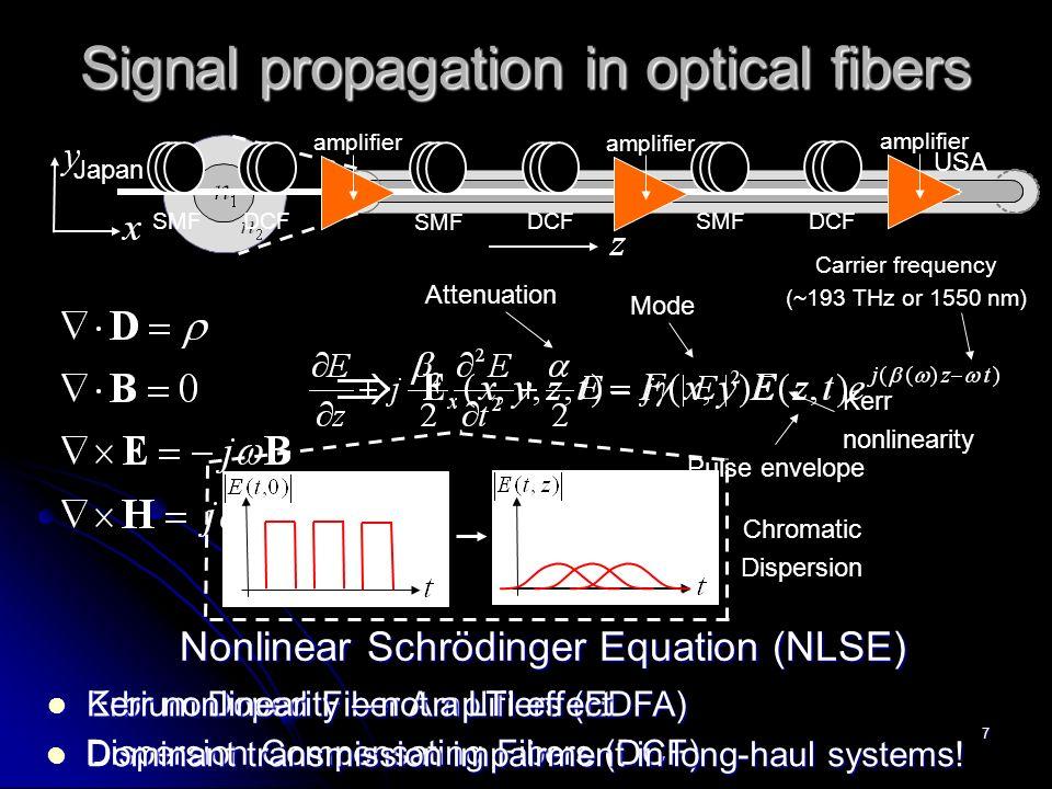 Signal Processing Techniques for Coherent Fiber- Optic Communication