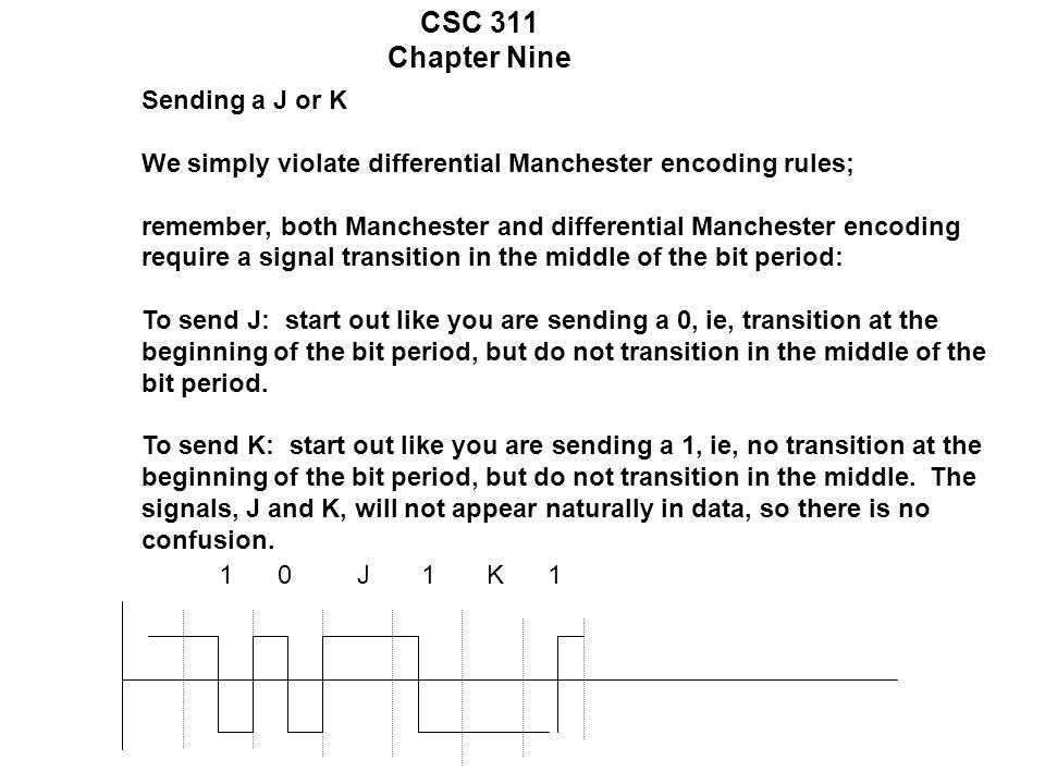 CSC 311 Chapter Nine Token Ring Lans: IEEE Standard ppt download