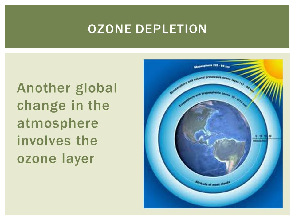 Another global change in the atmosphere involves the ozone layer OZONE DEPLETION