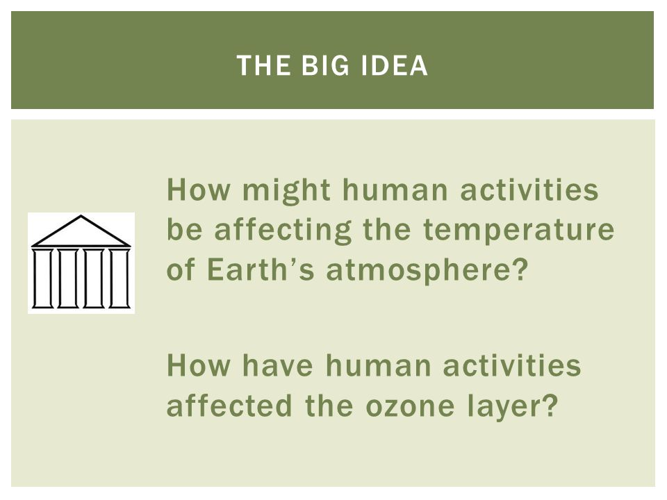 How might human activities be affecting the temperature of Earth's atmosphere.