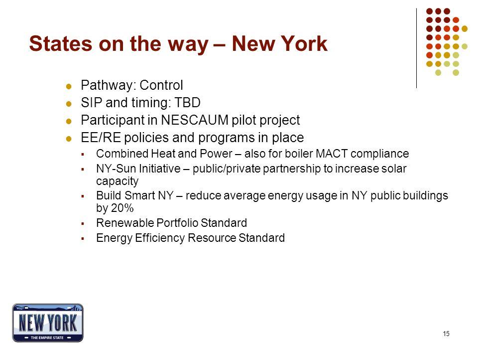 Energy Efficiency (EE) & Renewable Energy (RE) in SIPs