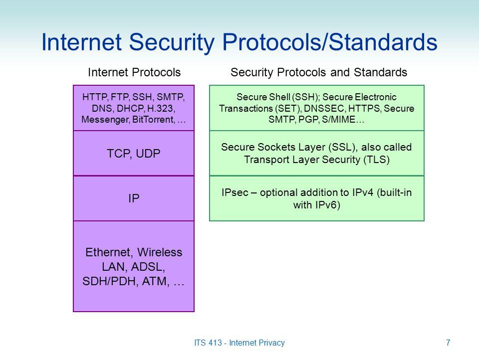 Internet sex protocols