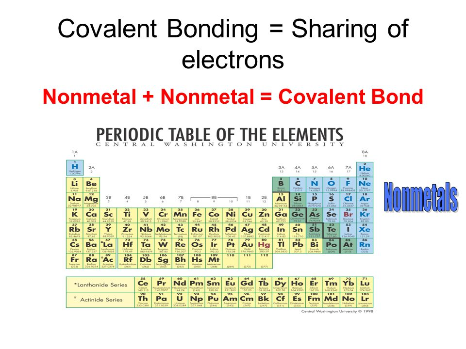 Covalent Bonding = Sharing of electrons Nonmetal + Nonmetal = Covalent Bond