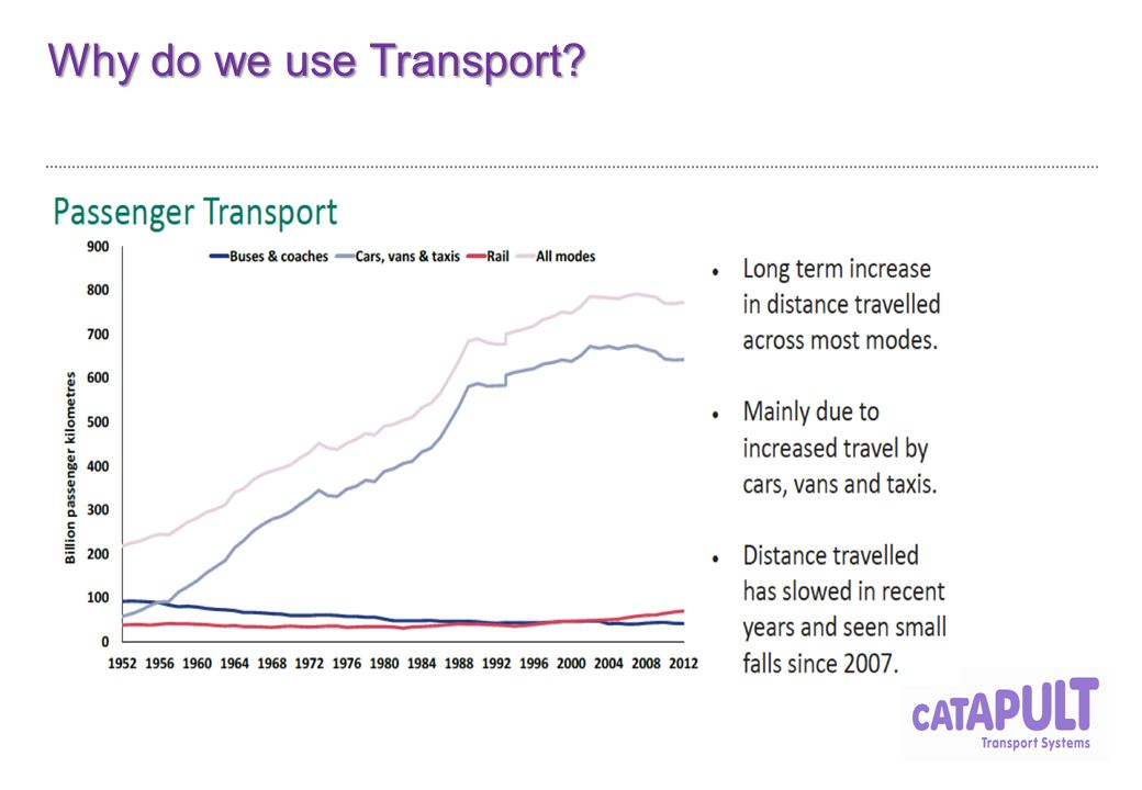 Why do we use Transport
