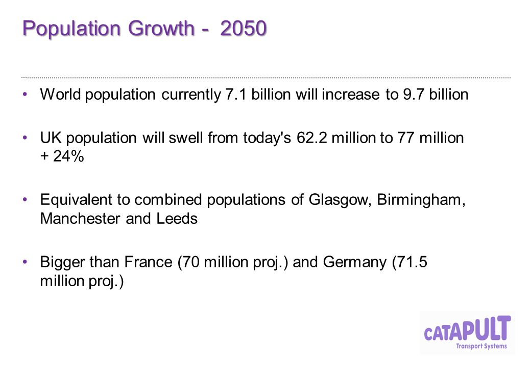 Population Growth World population currently 7.1 billion will increase to 9.7 billion UK population will swell from today s 62.2 million to 77 million + 24% Equivalent to combined populations of Glasgow, Birmingham, Manchester and Leeds Bigger than France (70 million proj.) and Germany (71.5 million proj.)