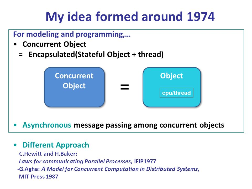 Concurrent Objects Introspect Extrospect Prospect Aki