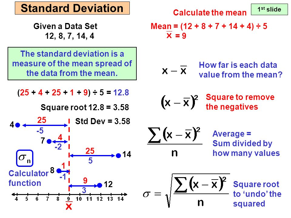 Normal Distribution Links Standard Deviation The Normal Distribution Finding a Probability Standard Normal Distribution Inverse Normal Distribution