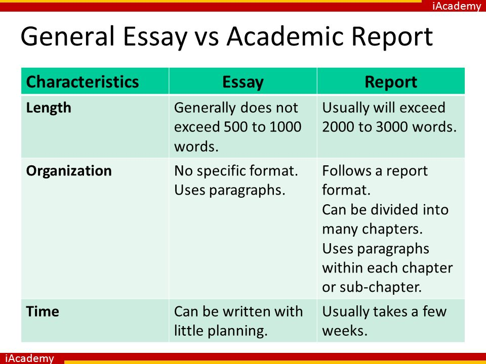 Healthy Food Essay Book Review How To Write A Thesis Social Science E Report Narrative Essay Topics For High School Students also Interesting Persuasive Essay Topics For High School Students Essay Vs Report  Mistyhamel Narrative Essay Sample Papers