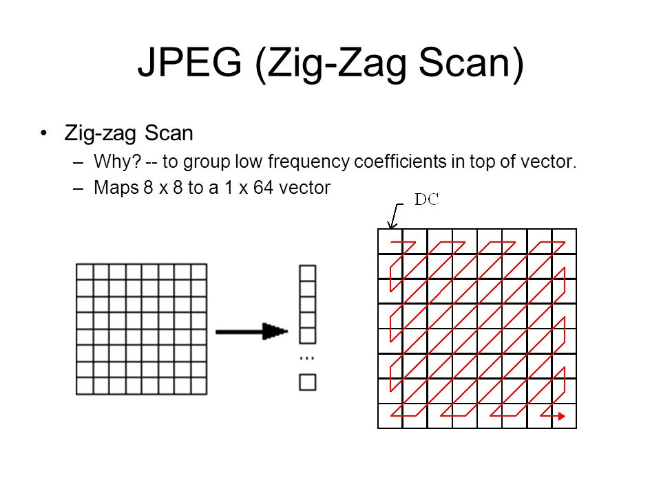 JPEG (Zig-Zag Scan) Zig-zag Scan –Why. -- to group low frequency coefficients in top of vector.
