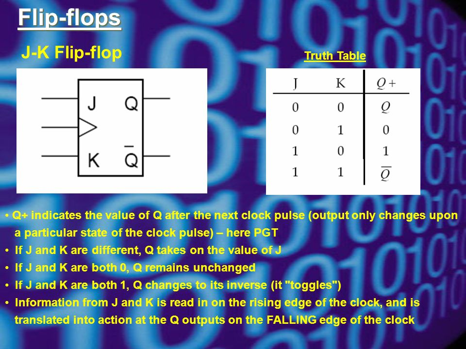 Flip-flops Q+ indicates the value of Q after the next clock pulse (output only changes upon a particular state of the clock pulse) – here PGT If J and K are different, Q takes on the value of J If J and K are both 0, Q remains unchanged If J and K are both 1, Q changes to its inverse (it toggles ) Information from J and K is read in on the rising edge of the clock, and is translated into action at the Q outputs on the FALLING edge of the clock Truth Table J-K Flip-flop