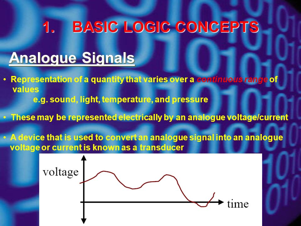 Analogue Signals 1.BASIC LOGIC CONCEPTS Representation of a quantity that varies over a continuous range of values e.g.