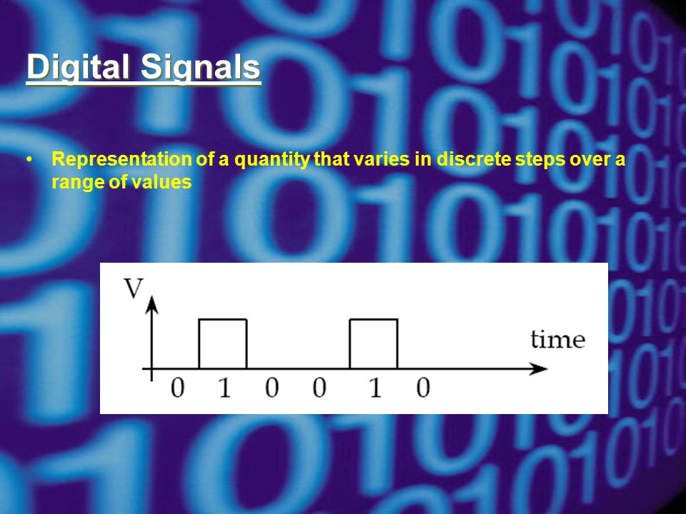 Digital Signals Representation of a quantity that varies in discrete steps over a range of values