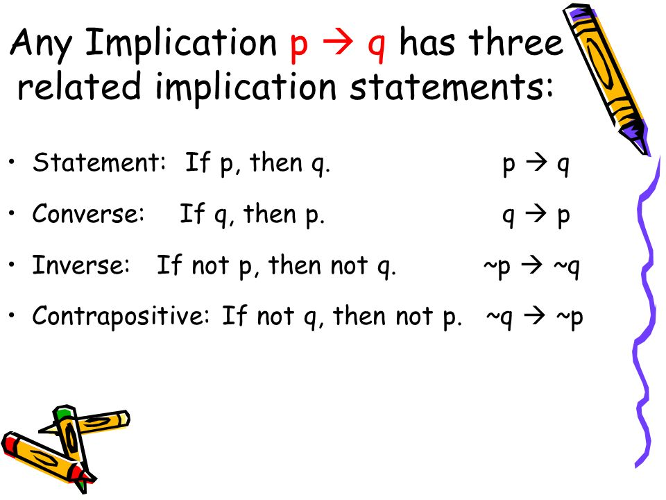 Any Implication p  q has three related implication statements: Statement: If p, then q.
